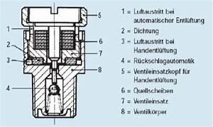 Automatisches Entlüftungsventil Heizung Funktion : automatisches entl ftungsventil shkwissen ~ Michelbontemps.com Haus und Dekorationen