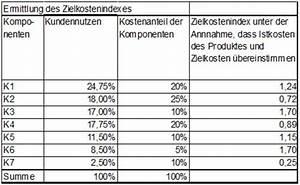 Gemeinkosten Berechnen : zielkostenindex berechnen target costing kostenmanagement ~ Themetempest.com Abrechnung