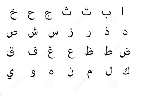how many letters are in the arabic alphabet arabic alphabet for the beginners loving printable 28333