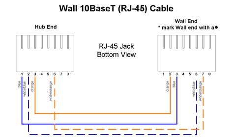 Home Networking Running Ethernet Over Two Phone Lines