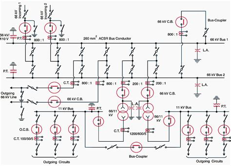 Single Line Diagram by Single Line Diagrams Of Substations 66 11 Kv And 11 0 4 Kv