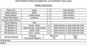 Kia Rio Radio Wiring Diagram 2007 26677 Archivolepe Es