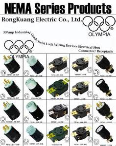 15 amp twist lock plug wiring diagram 15 image similiar nema twist lock receptacle chart keywords on 15 amp twist lock plug wiring diagram