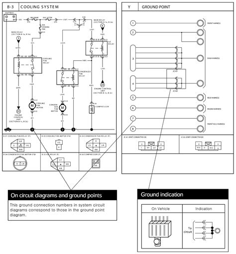 repair guides wiring diagrams wiring diagrams 29 of 30 autozone