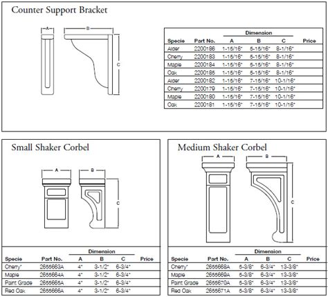 Corbel Joint by Corbels Bar Supports The Cabinet Joint