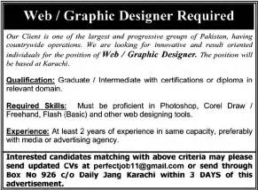 Graphic Design Job Ads