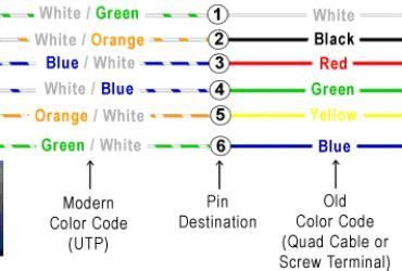 rj11 to rj45 converter diagram somurich