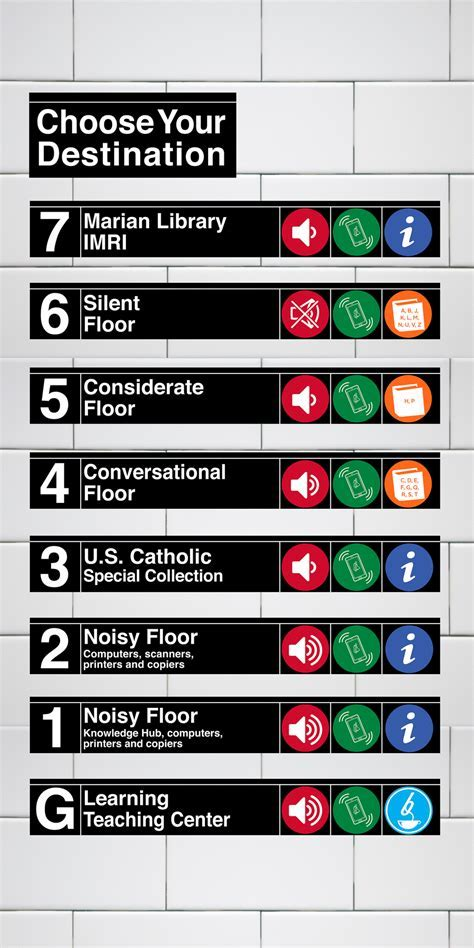 Submitted: NYC subway directional signage at Roesch