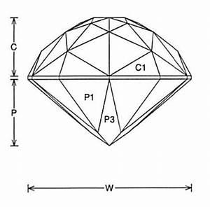 Faceting Design Diagram  Spike