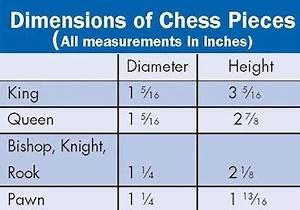 Chess Set - Part 1 - Canadian Woodworking Magazine