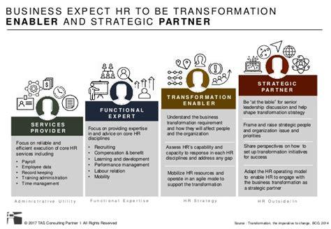 Corporate Training Plan
