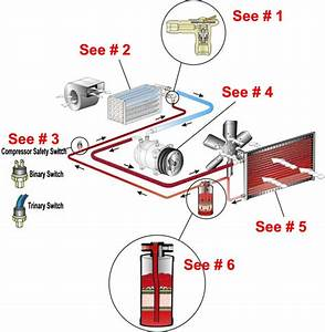 Auto Air Conditioning Diagrams