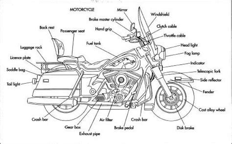 Manufacture, History, Used, Parts