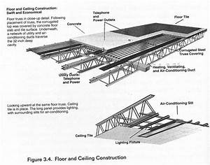 Design and construction mezzanine floor construction for Mezzanine floor pdf
