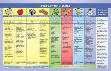 cuisine diet top diet foods diabetic diet food list