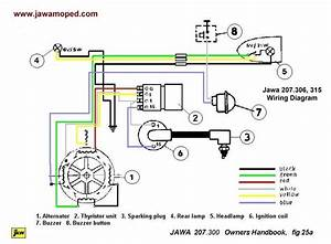 Peugeot 207 User Wiring Diagram