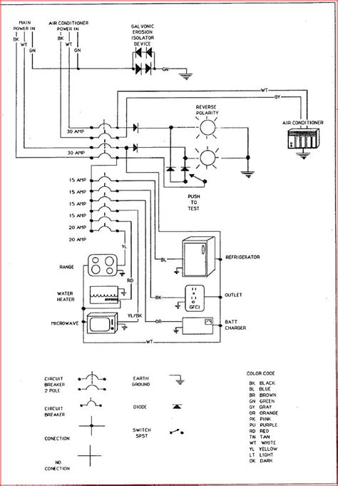 Cabin Power Problems Outlets Appliances Wont Work
