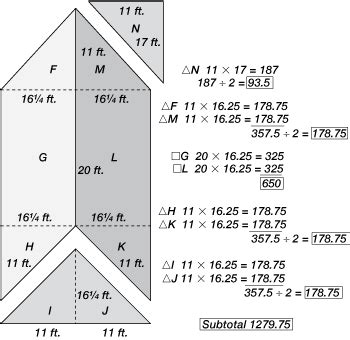 calculate shingles needed for hip roof decor don t fall on shingles how to estimate materials