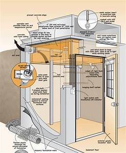 Plans Download  Make A Cold Room That Works