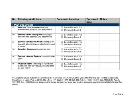 fiduciary audit checklist