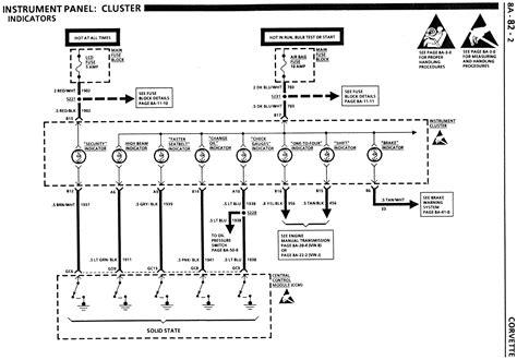 Corvette Gauge Cluster Wiring Diagram