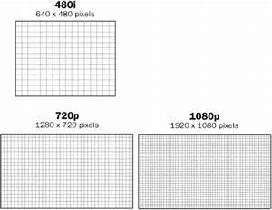 Tv Picture Quality Explained  Meaning Of Contrast Ratio In