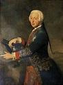 Charles I, Duke of Brunswick Wolfenbüttel - Alchetron, the ...