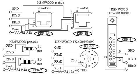 conectores programador universal radios radioaficion