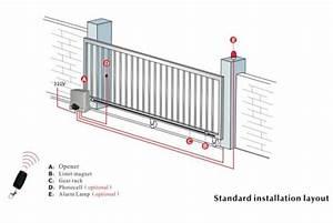 Auto Slide Patio Door Opener Wiring Diagram