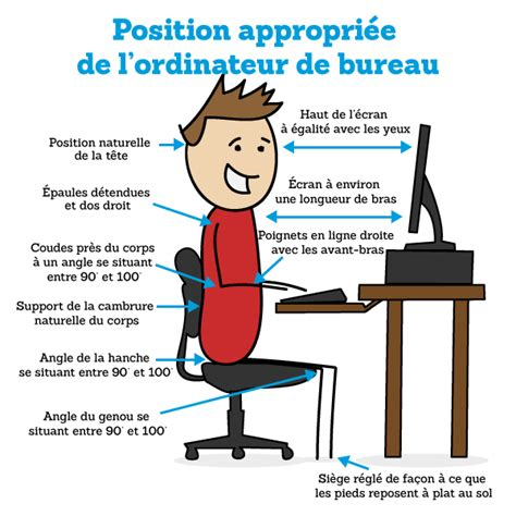 position ergonomique au bureau 7 tips to your small business more comfortable cwb