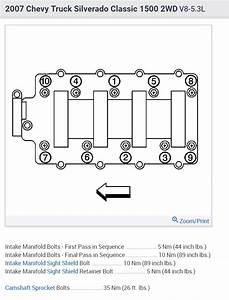 Torque Spec And Sequence For The Head Bolts