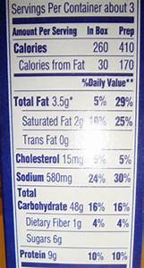 kraft-mac-n-cheese-nutrition-facts Images - Frompo - 1