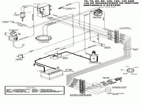 Force Mercury Outboard Wiring Diagram Forums