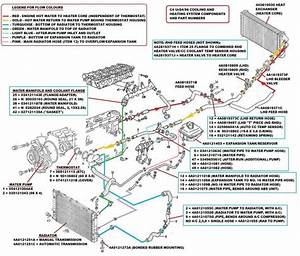 1998 Audi A4 Cooling System Diagram