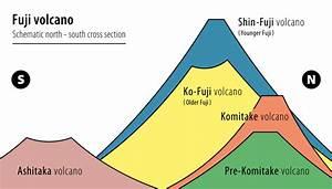 File Mount Fuji 20170330  English  Svg