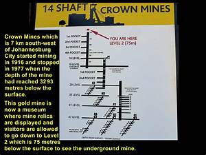 South Africa Travel Final Part  Gold Reef City  Gold Mine