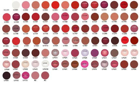what color lipstick kryolan lipstick buy stockist australia