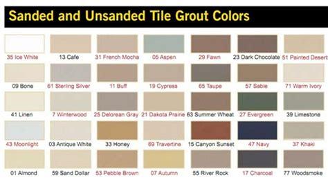 grout color aqua mix grout colorant bonsal colors stonetooling