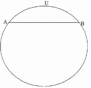 Ellipse Berechnen : mp forum umfangberechnung eines parabelsegmentes und eines ellipsensegmentes matroids matheplanet ~ Themetempest.com Abrechnung