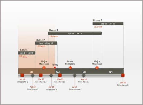powerpoint timeline templates cpanjinfo