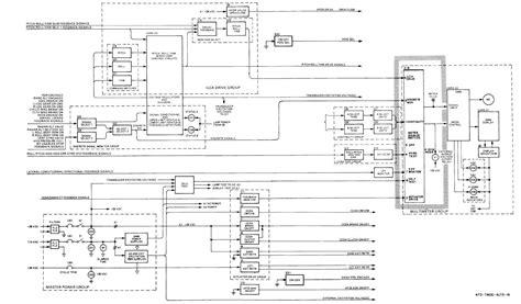 Fcs Line Test Set Block Diagram