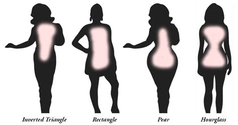 Hourglass Figure Silhouette At Getdrawings.com
