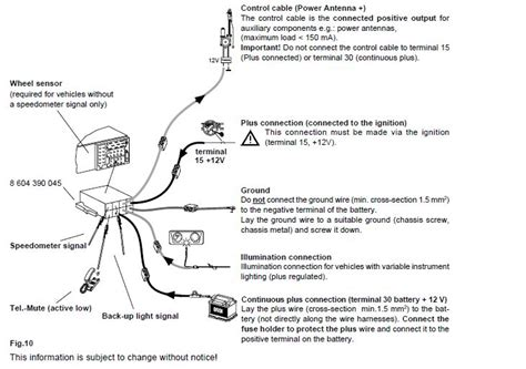 Car Radio Stereo Audio Wiring Diagram Autoradio