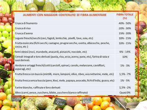 fibra vegetale alimentare fibra alimentare preziosa per il nostro intestino