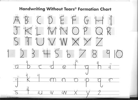 proper letter formation  preschoolers   green dot