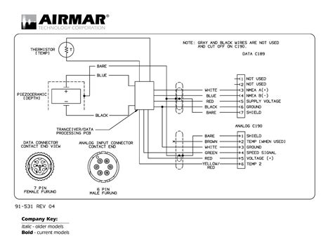 lowrance elite 7 hdi wiring diagram free wiring diagram
