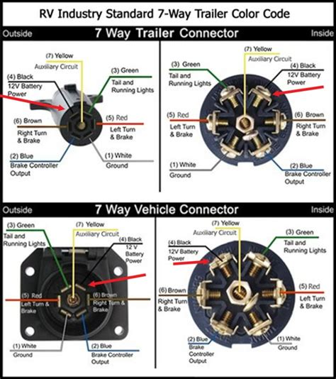 Power Source For Electric Trailer Jack Etrailer