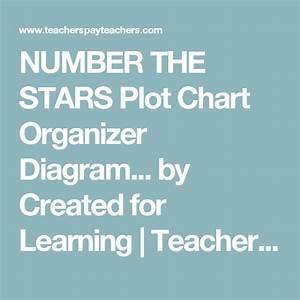 Number The Stars Plot Chart Analyzer Diagram Arc