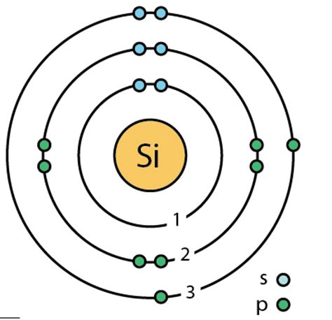 Si Bohr Diagram : 15 Wiring Diagram Images - Wiring
