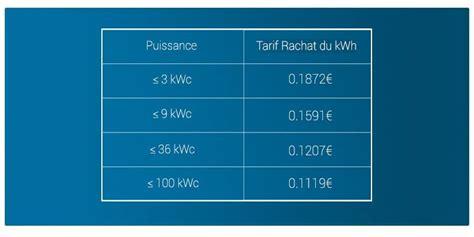 panneau solaire photovoltaique le guide de r 233 f 233 rence 2019